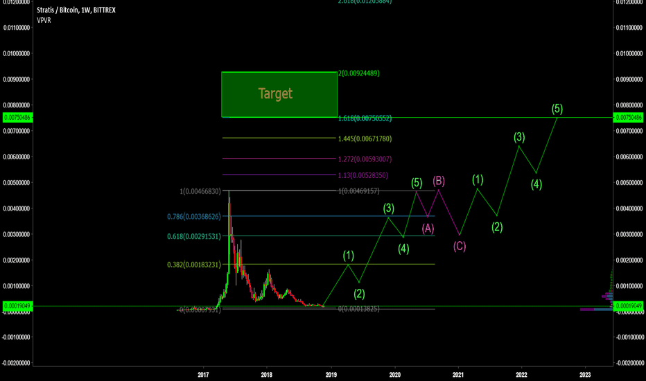 STRATBTC: Can you see the future?