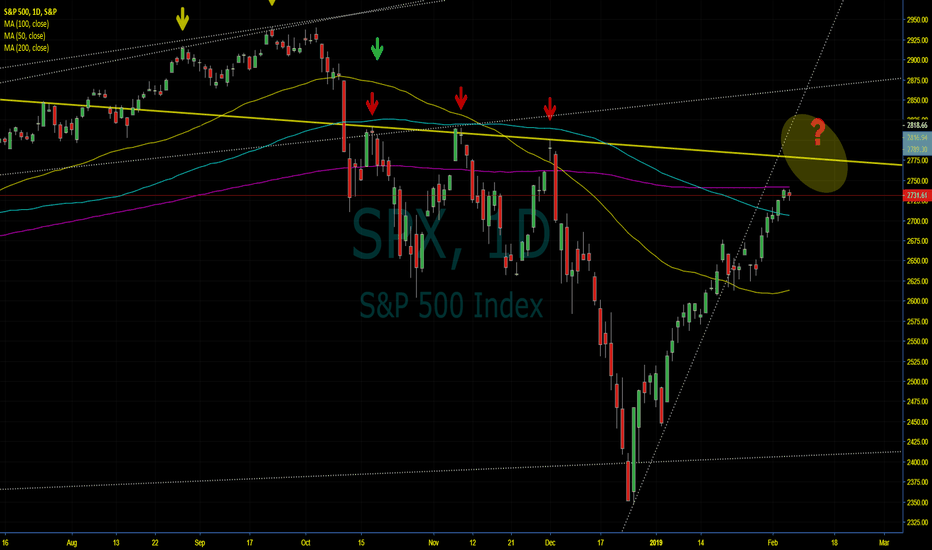 SPX: The Quad Tops Signal Steep Declines Ahead
