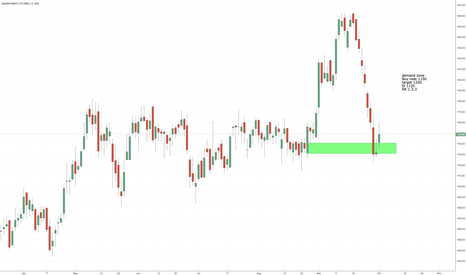 ASIANPAINT: Asian Paints Long