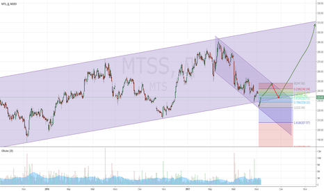 MTSS: Лонг по МТС