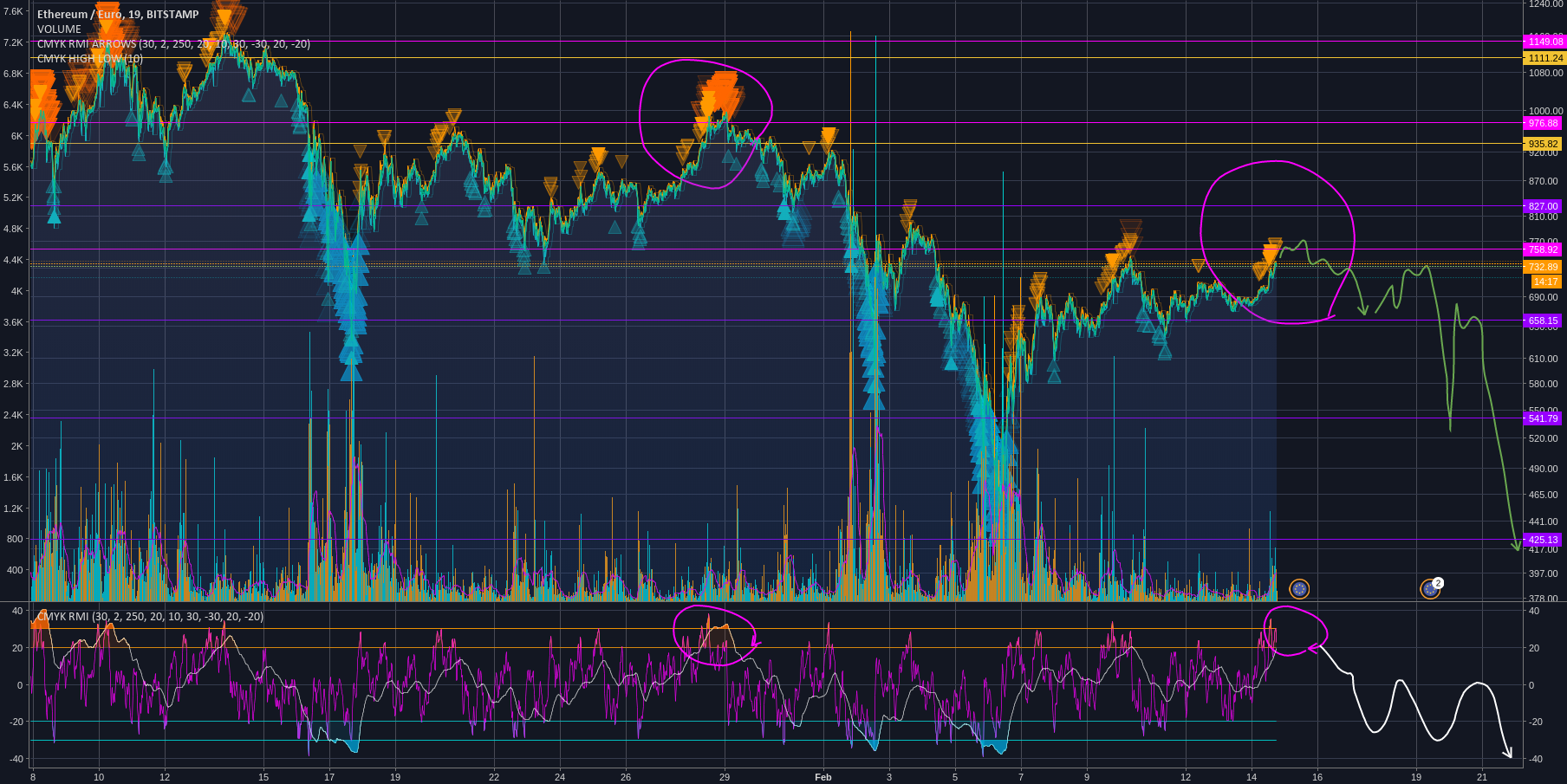 Etherium Pattern Repeat