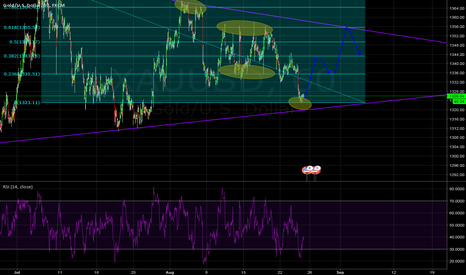 XAUUSD: XAUUSD converging, following fibonacci Retracememnt