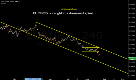 EURUSD: EUR/USD is caught in a downward spiral !