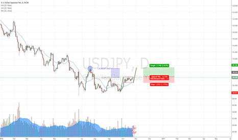 USDJPY: USDJPY breakout pushes us to 107