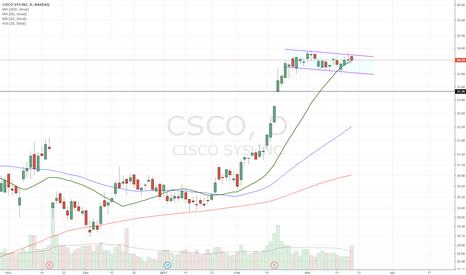 CSCO: Bullflag