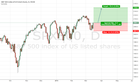 SPX500: S&P 500 uptrend resumption