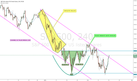SPX500: SP BEARS TO HOLD 1900?