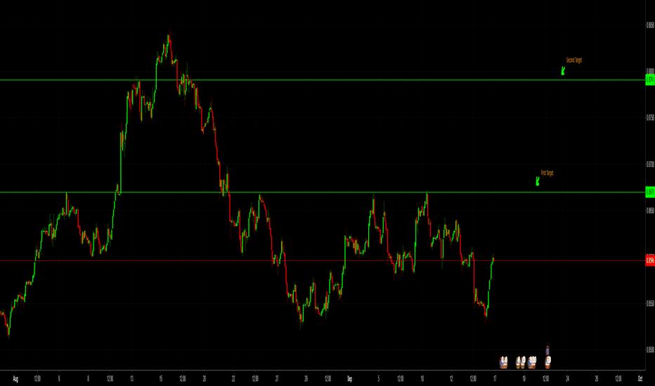 USDEUR: USD/EUR