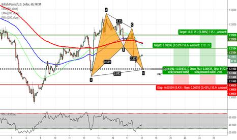 GBPUSD: GBPUSD - Bullish Bat Pattern on H1 Chart