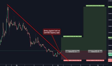 BTGBTC: Bitcoin Gold (BTG)