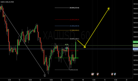 XAUUSD: GOLD  let us buy at 1334  target 1355