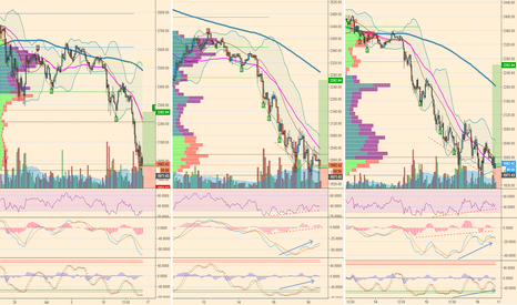 BTCUSD: BTC medium risk long
