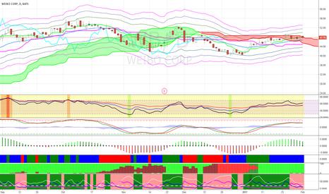 WB: Short WB at $53