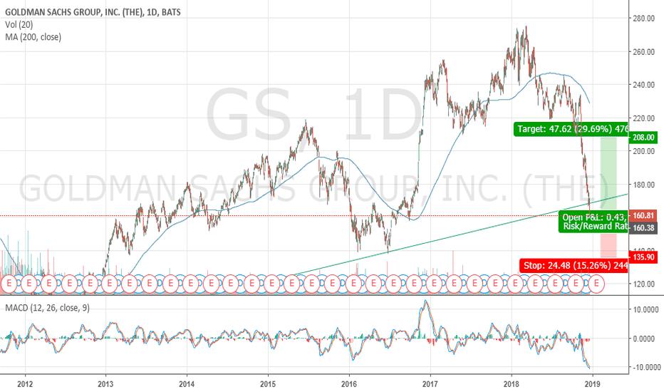 GS: Long $GS