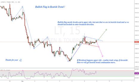 LT: Larsen& Toubro [L&T] : BullishFlag in Bearish trend
