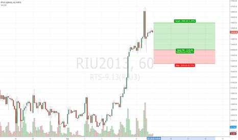 RIU2013: Long