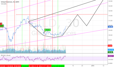 GILD: Cup and Handle with Gild