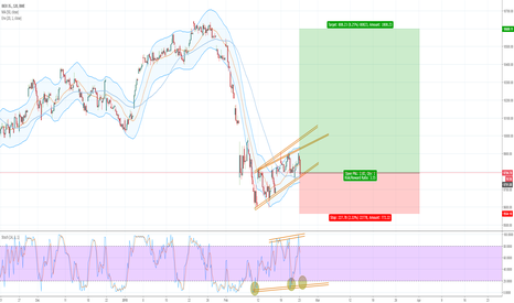 IBC: Trying to catch the IBEX35