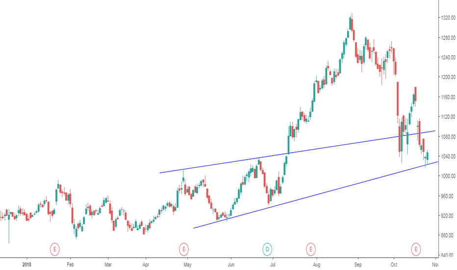 RELIANCE: RELIANCE - 1085 Possible