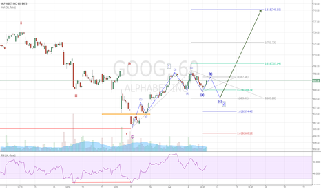 GOOG: Expecting zig zag before heading towards 745