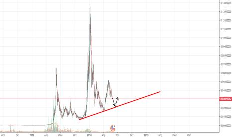 DGBUSD: DGB коррекция до 2 центов за монету?