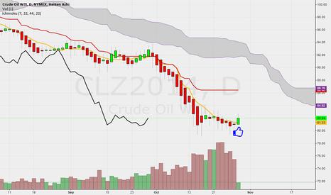 CLZ2014: Up