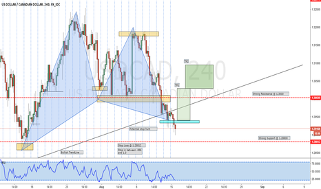 USDCAD: USDCAD Advance Pattern Trade