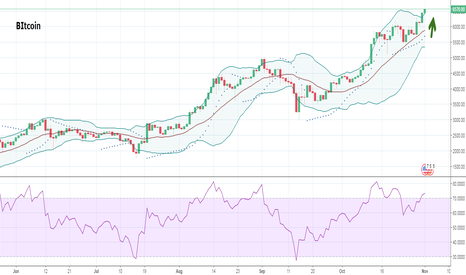 BTCUSD: Bitcoin direction  1.11