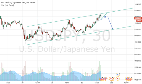 USDJPY: JPY sell idea