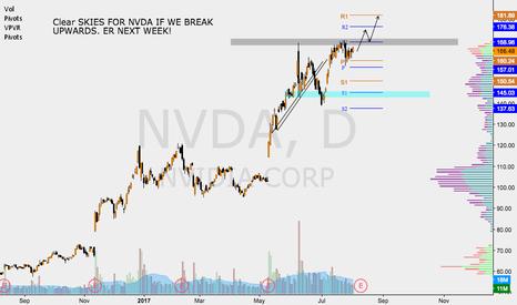 NVDA: $NVDA Clear SKIES FOR NVDA IF WE BREAK UPWARDS. ER NEXT WEEK!