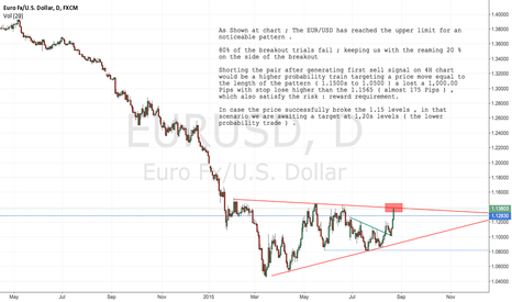 EURUSD: The upper band of the consoldiation  pattern ,