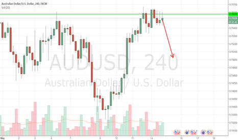 AUDUSD: AUDUSD - 4H - Sell at major Resistance
