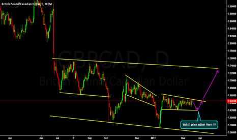 GBPCAD: GBPCAD Mid term Short & Long term buy senario