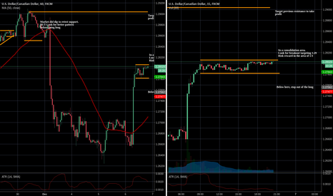 USDCAD: USDCAD long opportunity with good risk reward