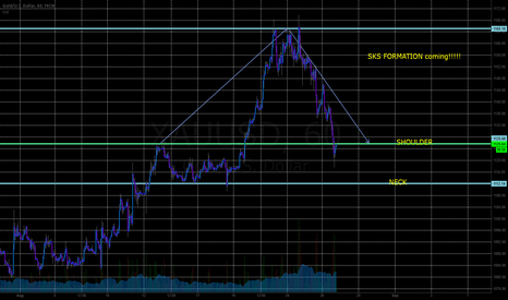 XAUUSD: SKS FORMATION GOLD