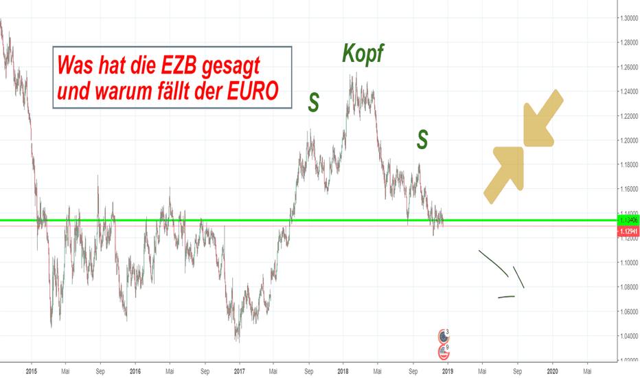 EURUSD: Das Ende von QE und jetzt?