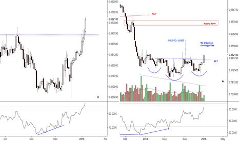 J61!: Yen breaking IH&S NL