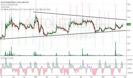 Rating: stock market telegram channel india
