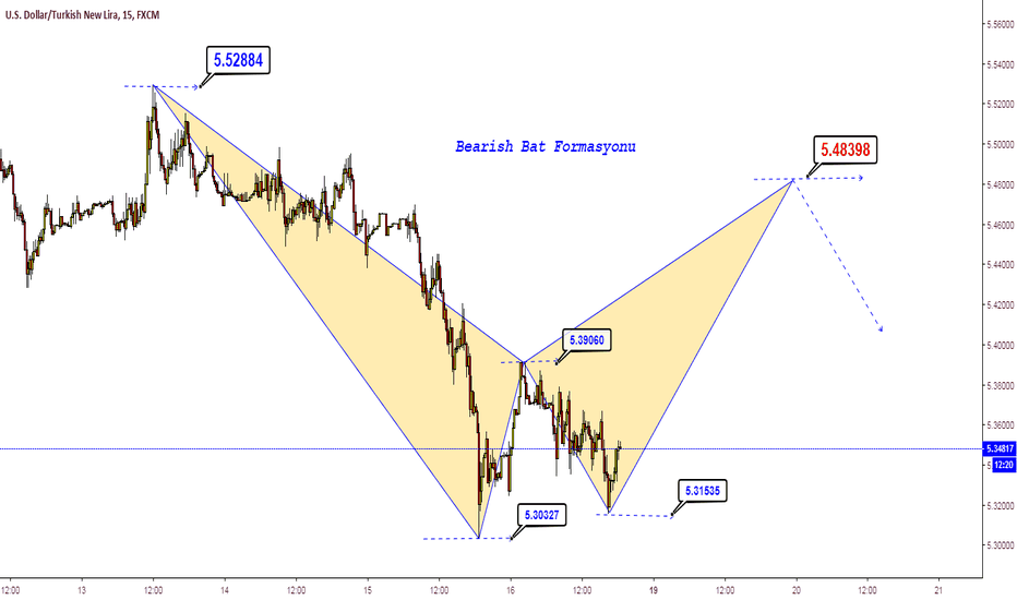USDTRY: USD/TRY..Bearish Bat Formasyonu...