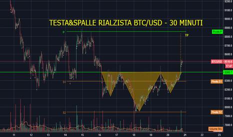 BTCUSD: Testa&Spalle Rialzista BTC/USD - 30 MIN