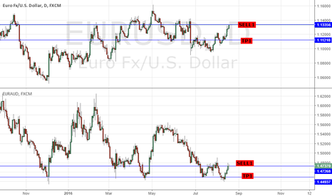 EURUSD: SELL EUR V AUD, USD, NZD: ECB MONETARY POLICY MINUTES HIGHLIGHTS