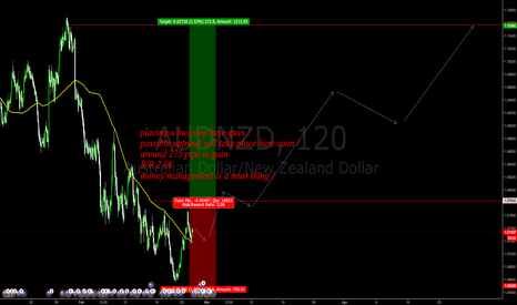 AUDNZD: possible uptrend coming up soon here !