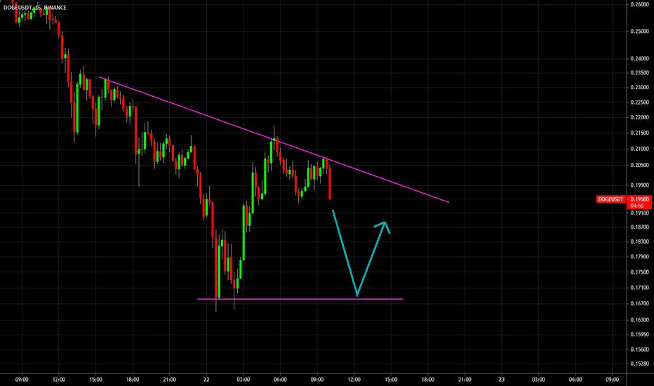 tradingview kripto rinkos dangtelis