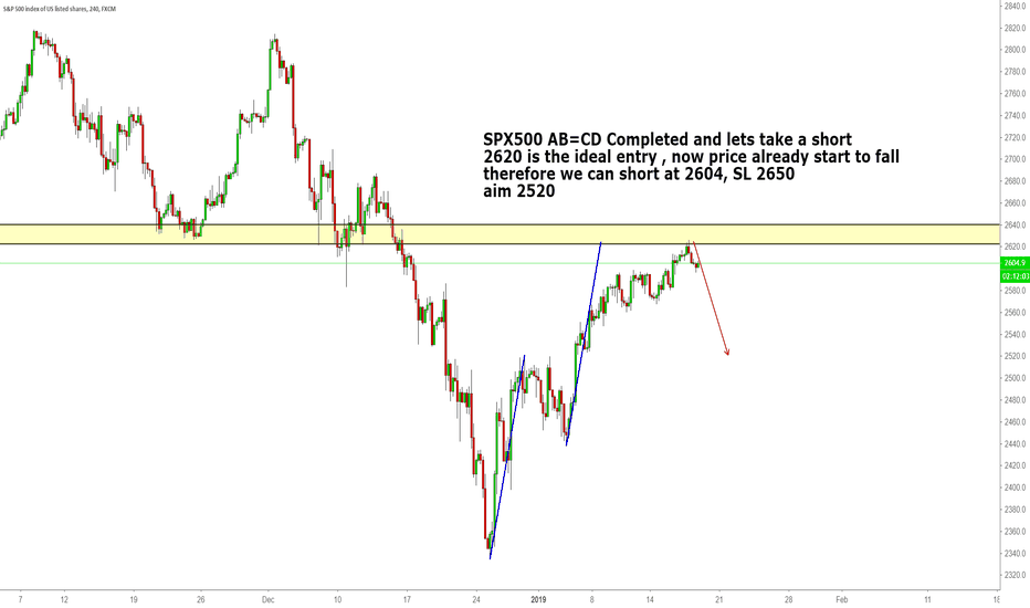 SPX500: SPX500 AB=CD Completed and lets take a short