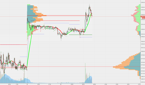 ES1!: Gap n' Crap on the $NQ_F , $ES_F still strength