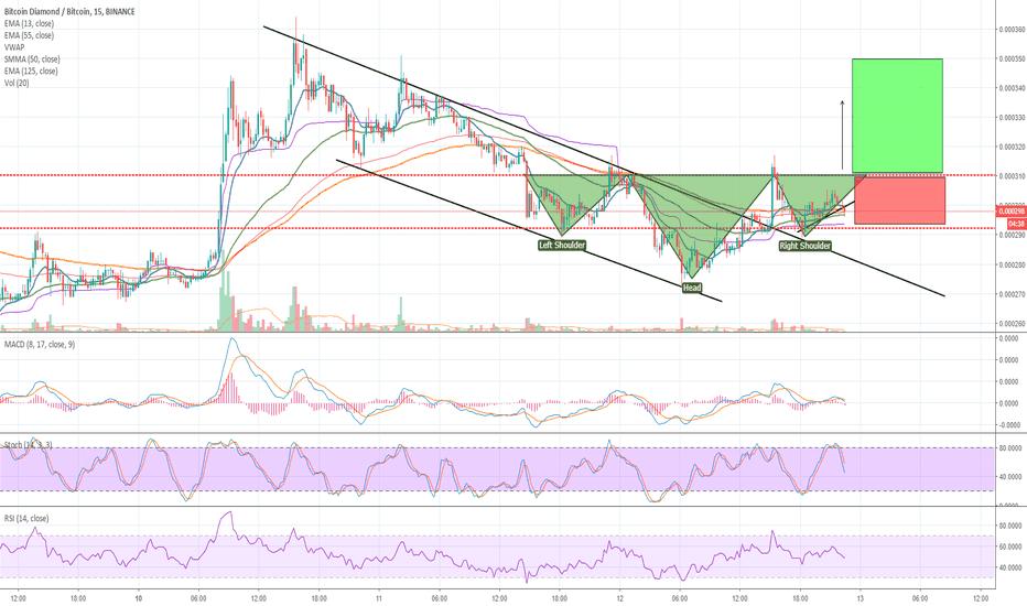 BCDBTC: BCD/BTC PUMP coming? recent plummet