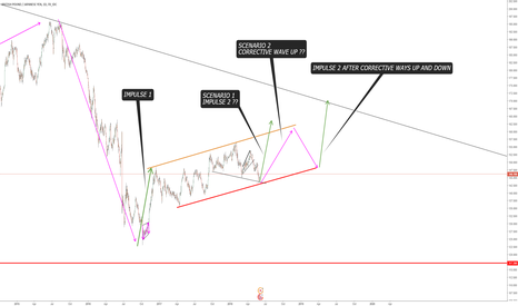 GBPJPY: GBPJPY BUY SETUP AND DAILY FORECAST