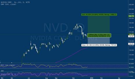 NVD: NVIDIA bietet Einstieg