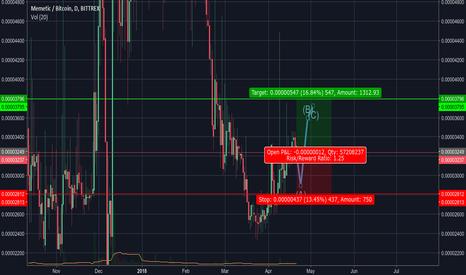 kaip pradėti kasybos bitcoin ant langų