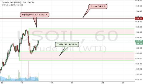 USOIL: Нефть в шорт, краткосрочно. Еще раз